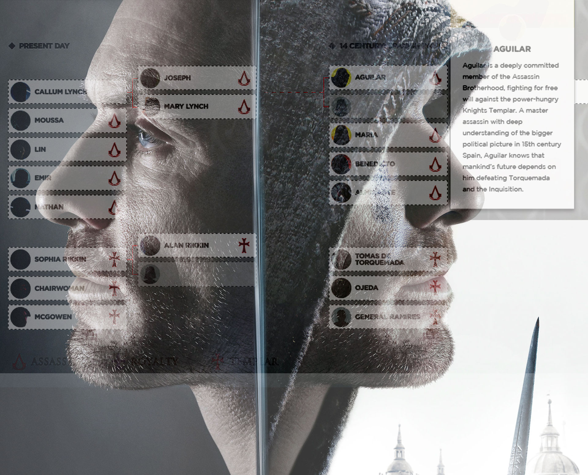 Michael Fassbender Assassins Creed Family Tree